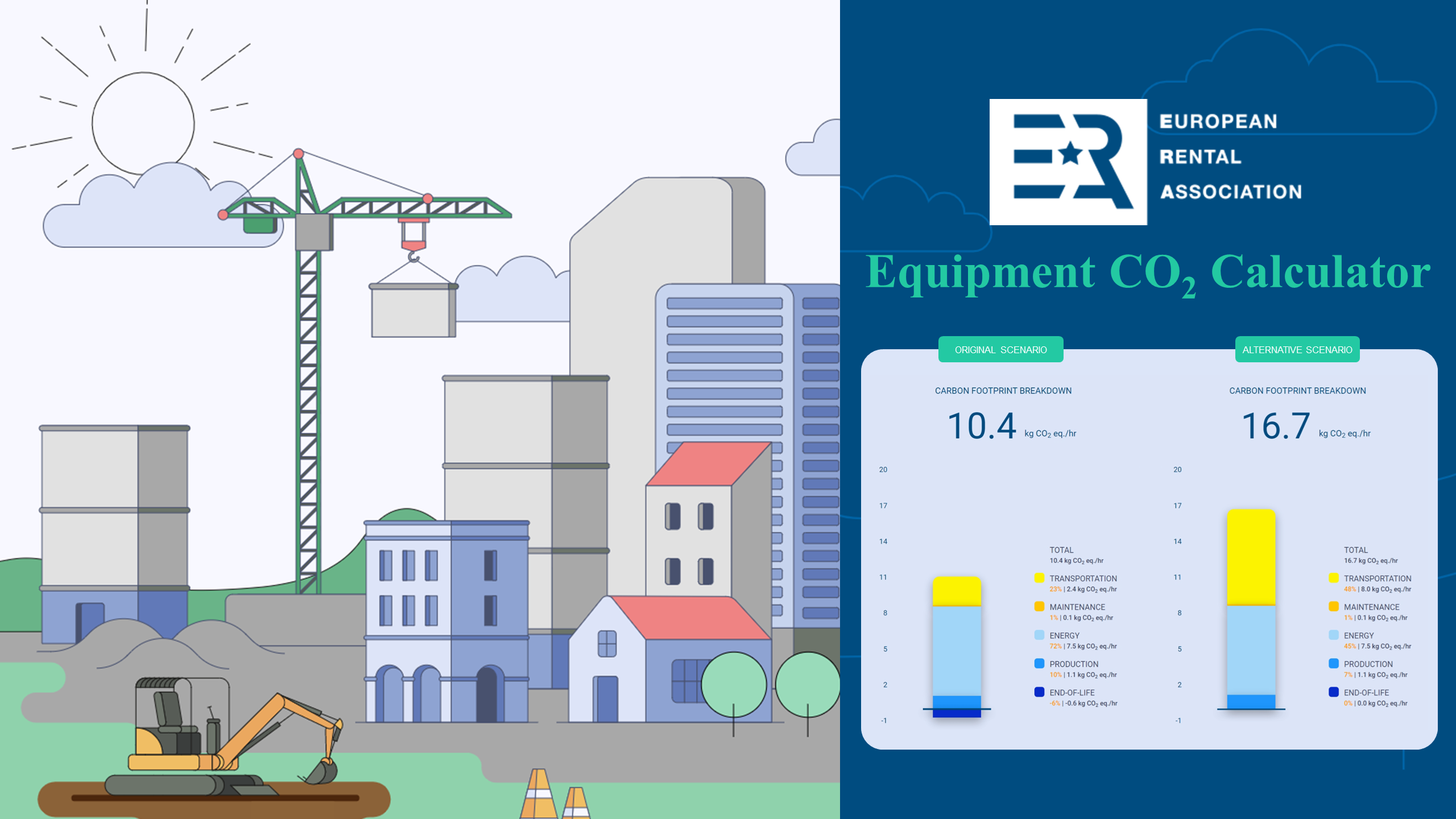 ERA Equipment CO2 Calculator
