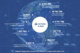 LECTURA 2020 infographics