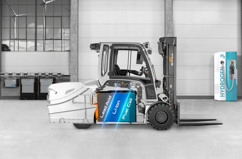 Blei-Säure-Batterie, Lithium-Ionen-Technologie oder Brennstoffzelle? Wer wirtschaftlich und effizient arbeiten will, muss das für seine jeweiligen Transportprozesse geeignete Energiesystem identifizieren.<br> Bildquelle: STILL GmbH