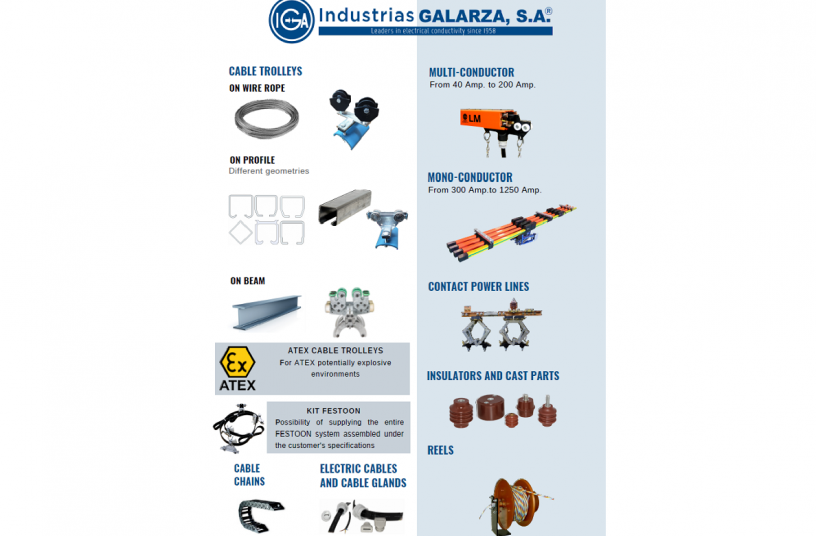 GALARZA PRODUCTS