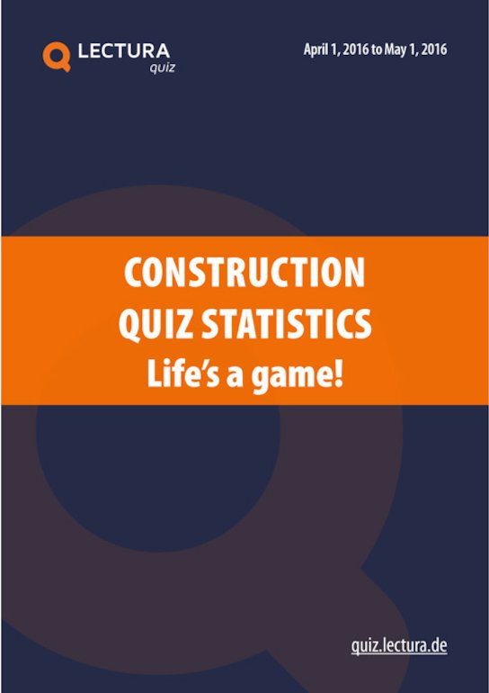 Construction quiz 2016 - brand recognition report