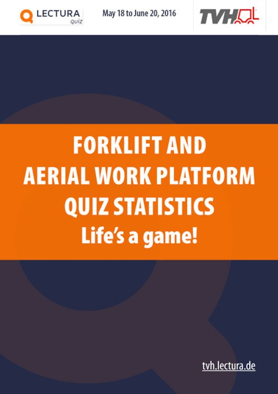 Forklift and aerial work platform quiz 2016 - brand recognition report